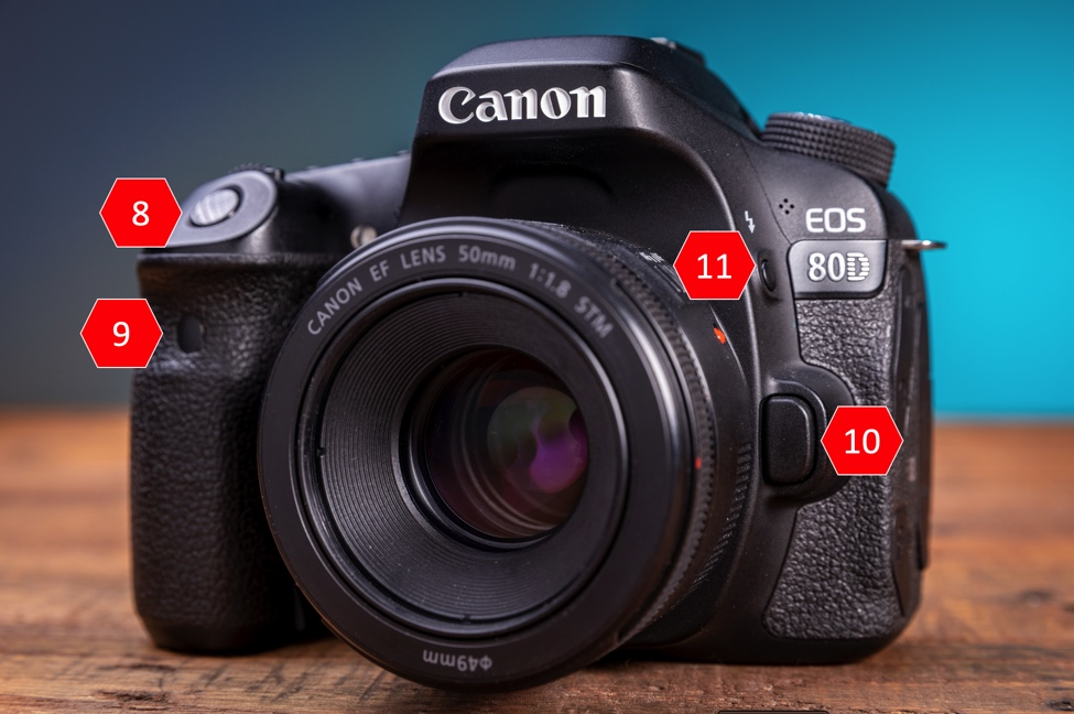 Get to know your Canon Camera by learning what each button and dial does on the front of your camera.